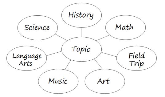 unitstudygraphic